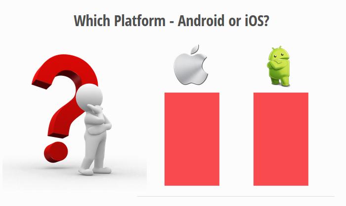 which platform