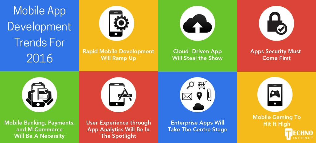 7 Mobile App Development Trends To Watch In 2016