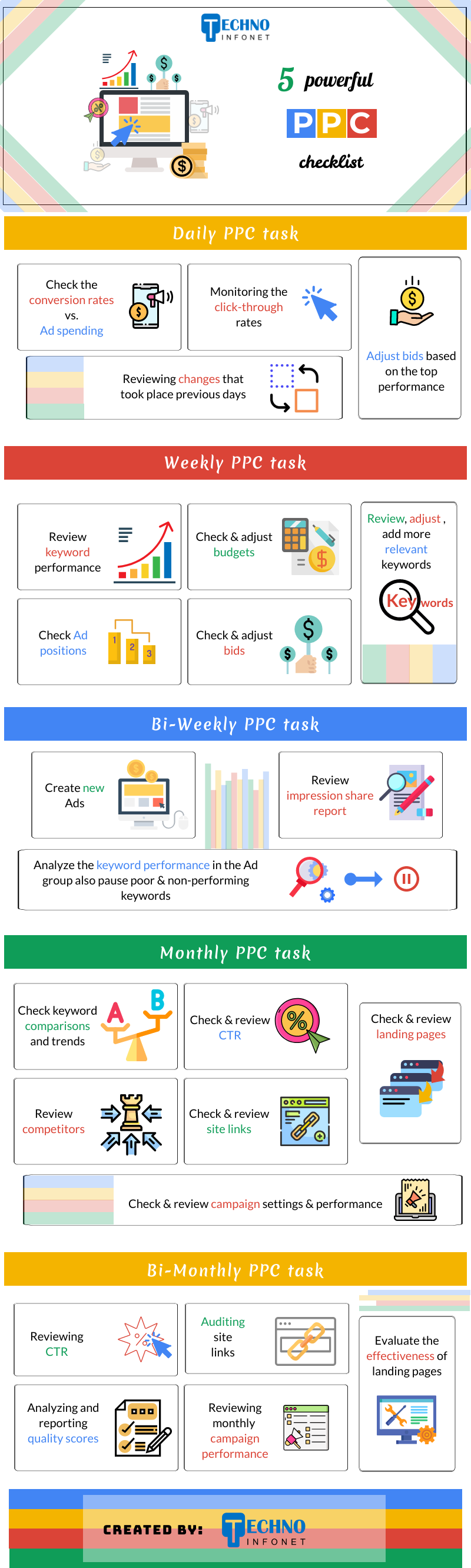 5 powerful PPC checklist