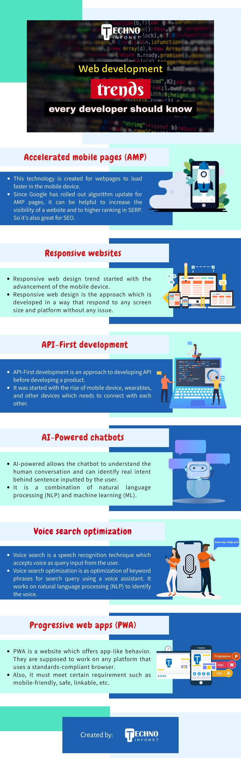 Web development trends every developer should know