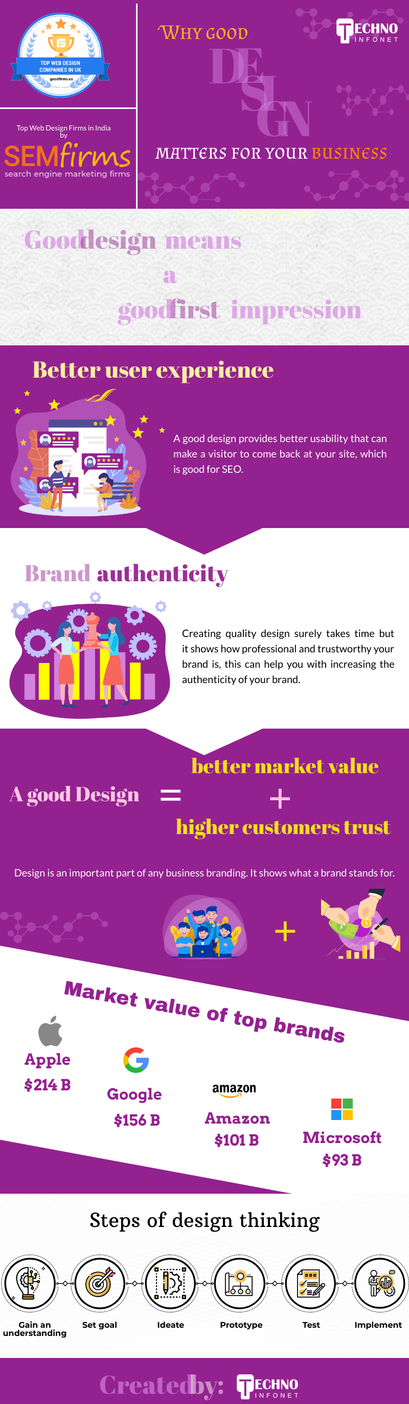 Why good design matters for your business