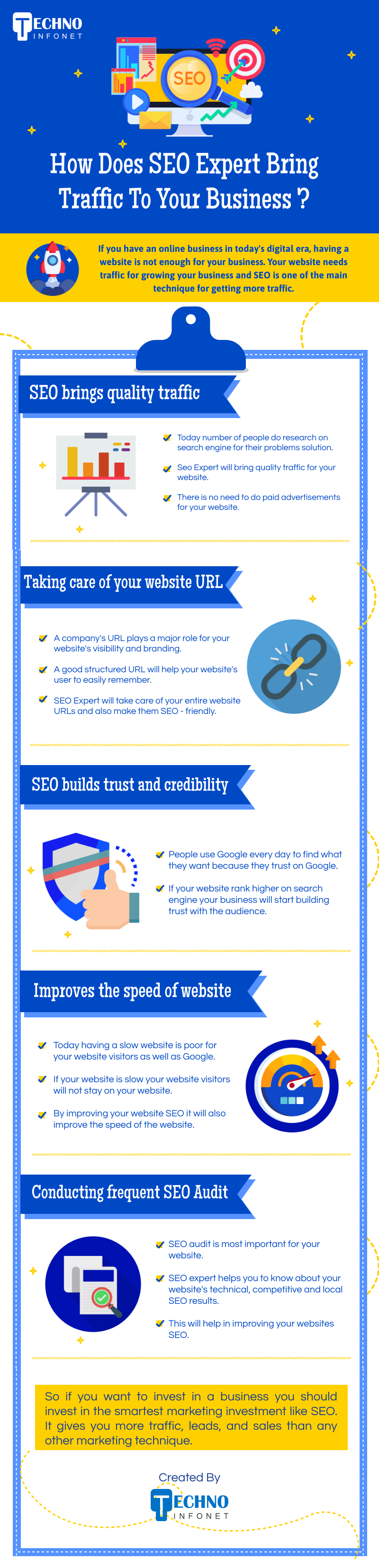 How does SEO Expert bring traffic to your business?
