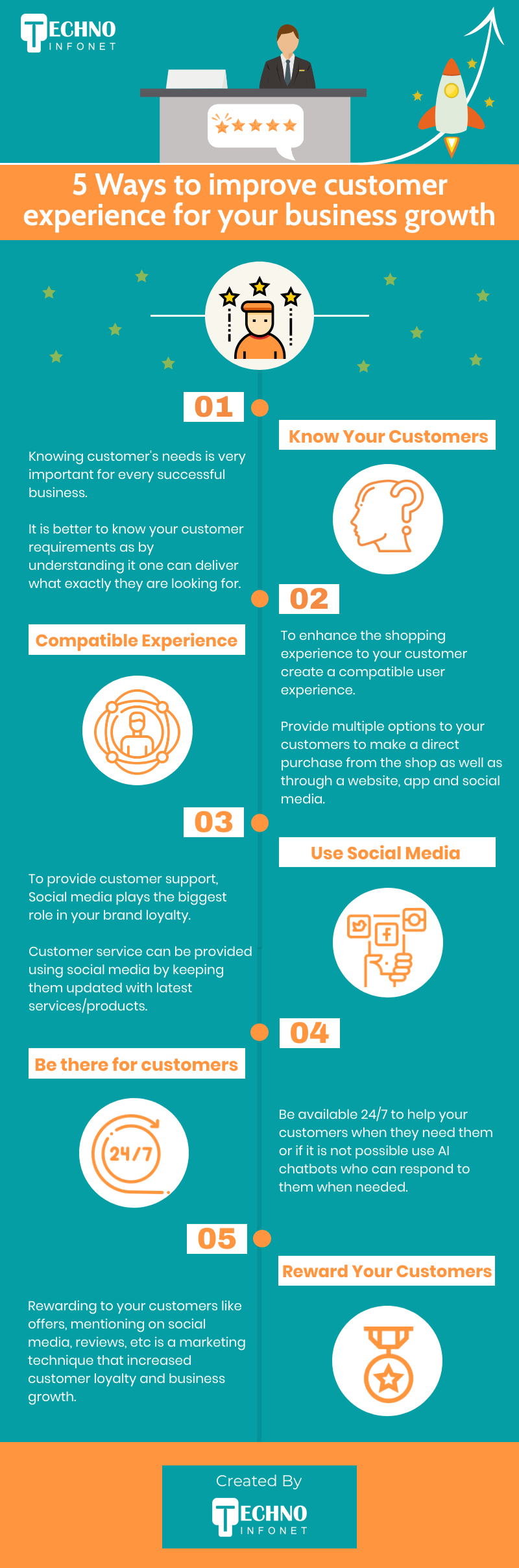 5 Ways to improve customer experience for your business growth