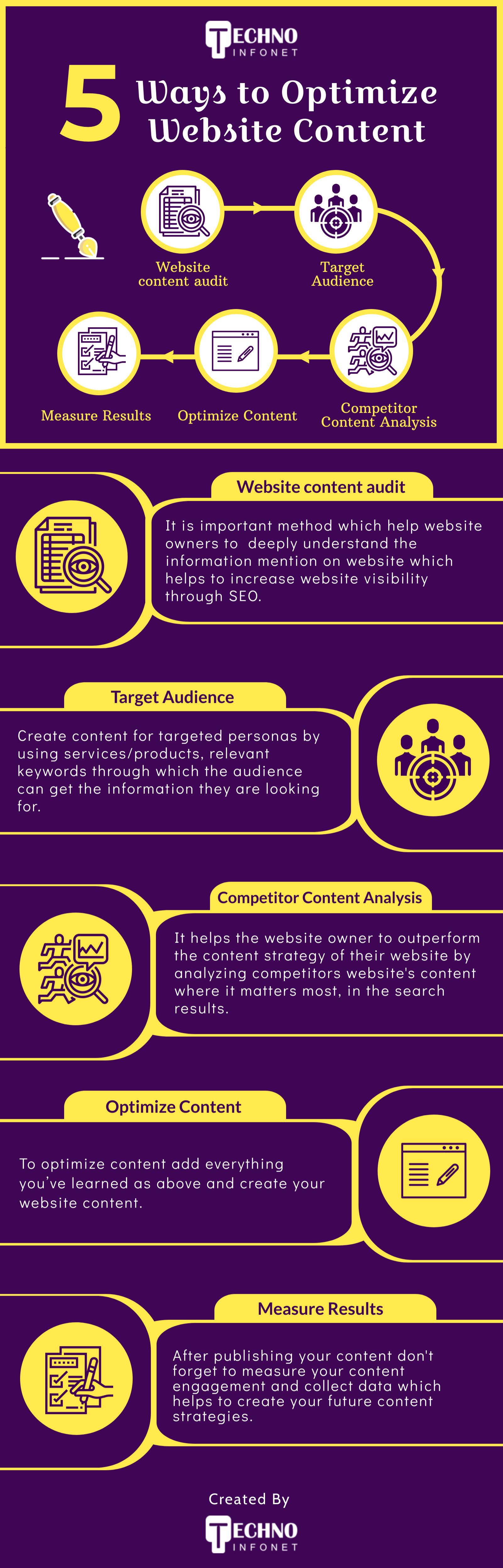 5 ways to Optimize Website Content