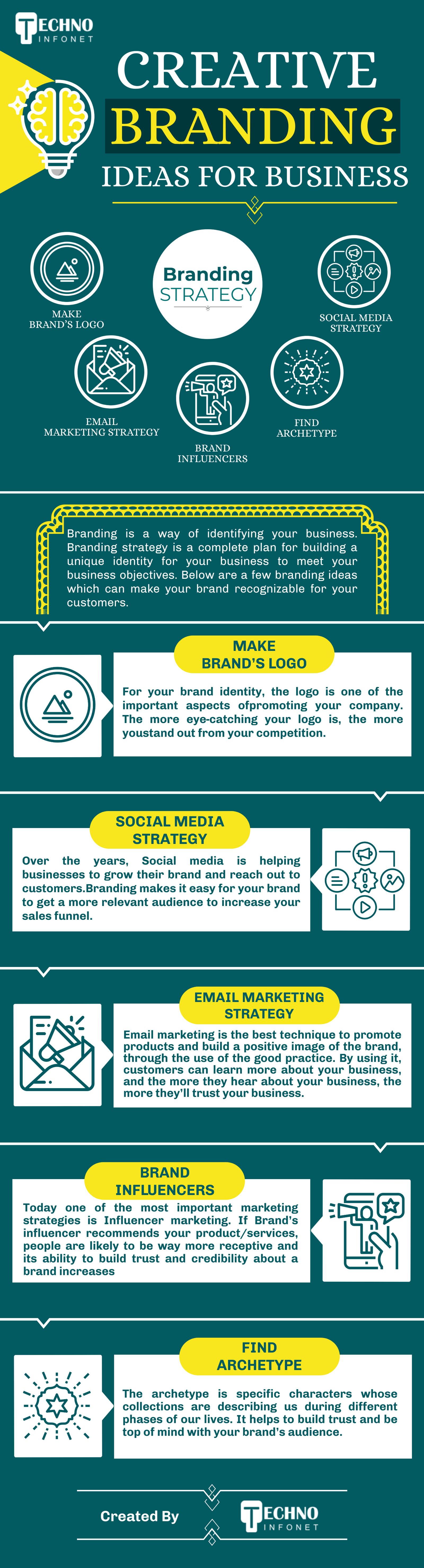 Creative branding ideas for business