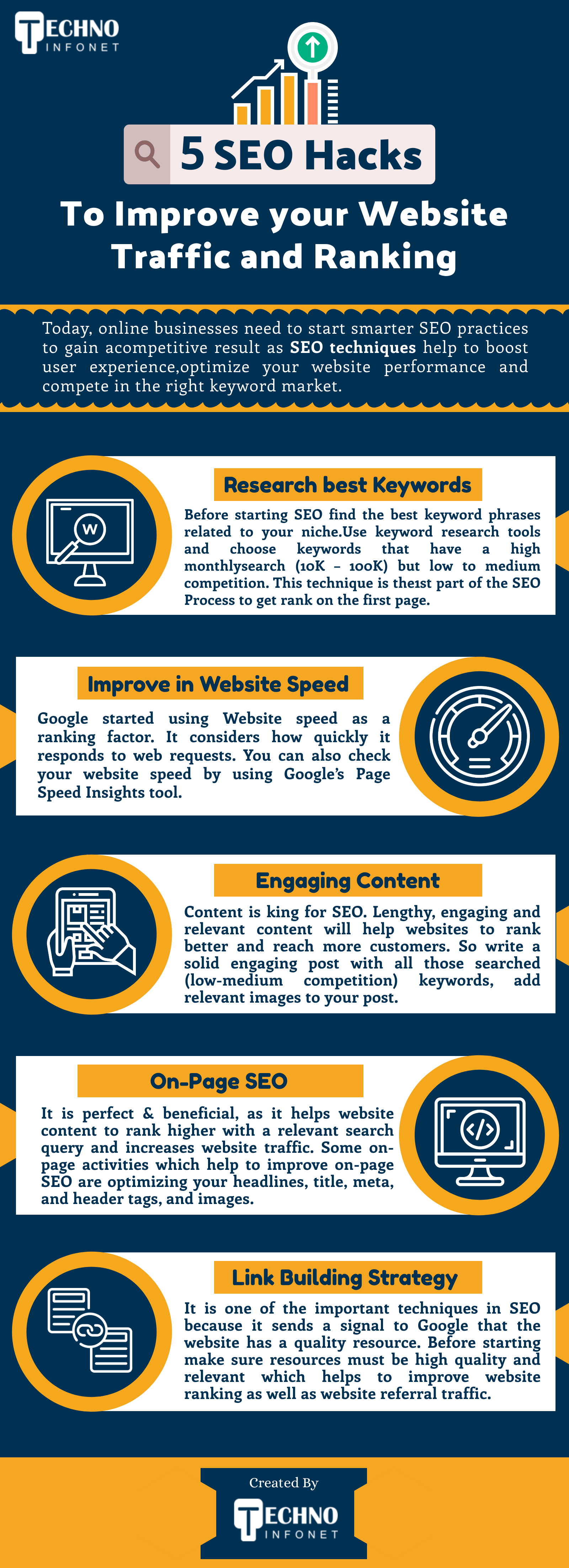 5 SEO hacks to improve your website traffic and ranking