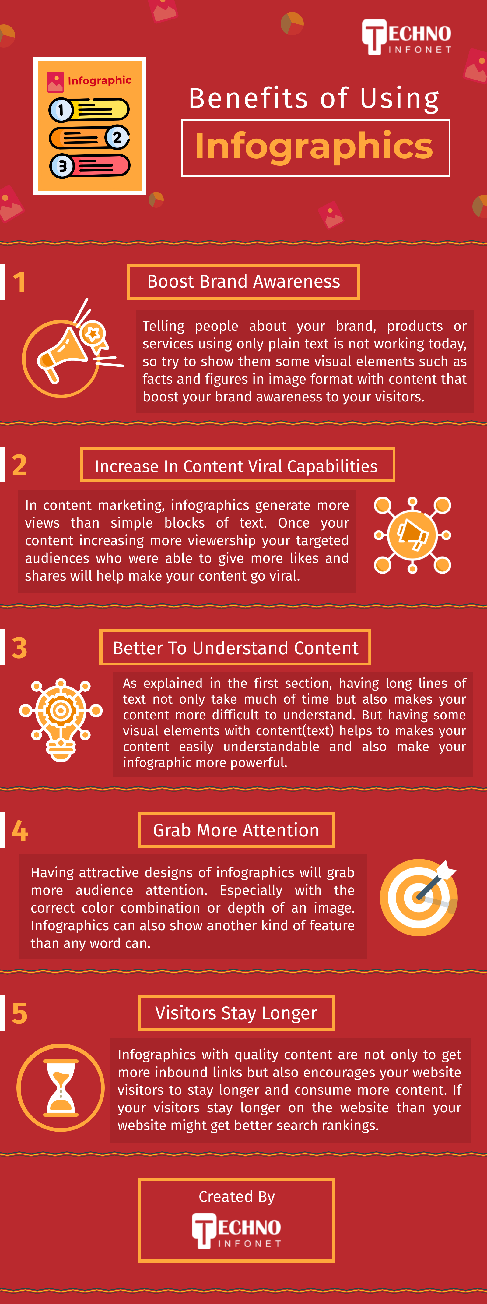 Benefits of Using Infographics