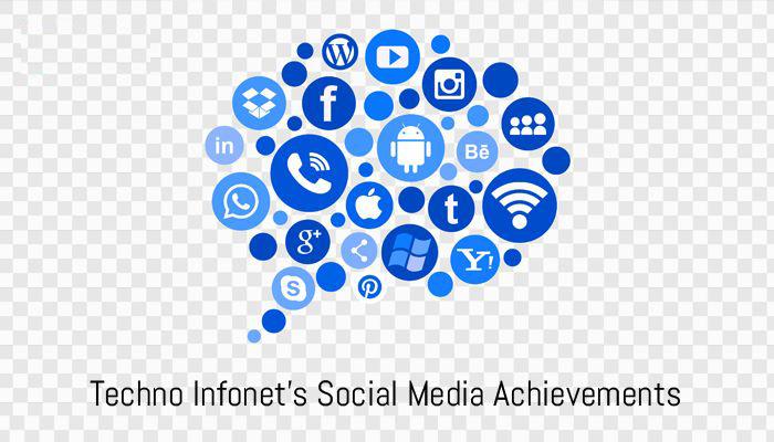 Techno Infonet's Social Media Achievements (June-July)