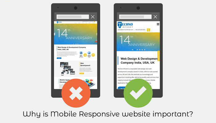 Why is Mobile Responsive website important?