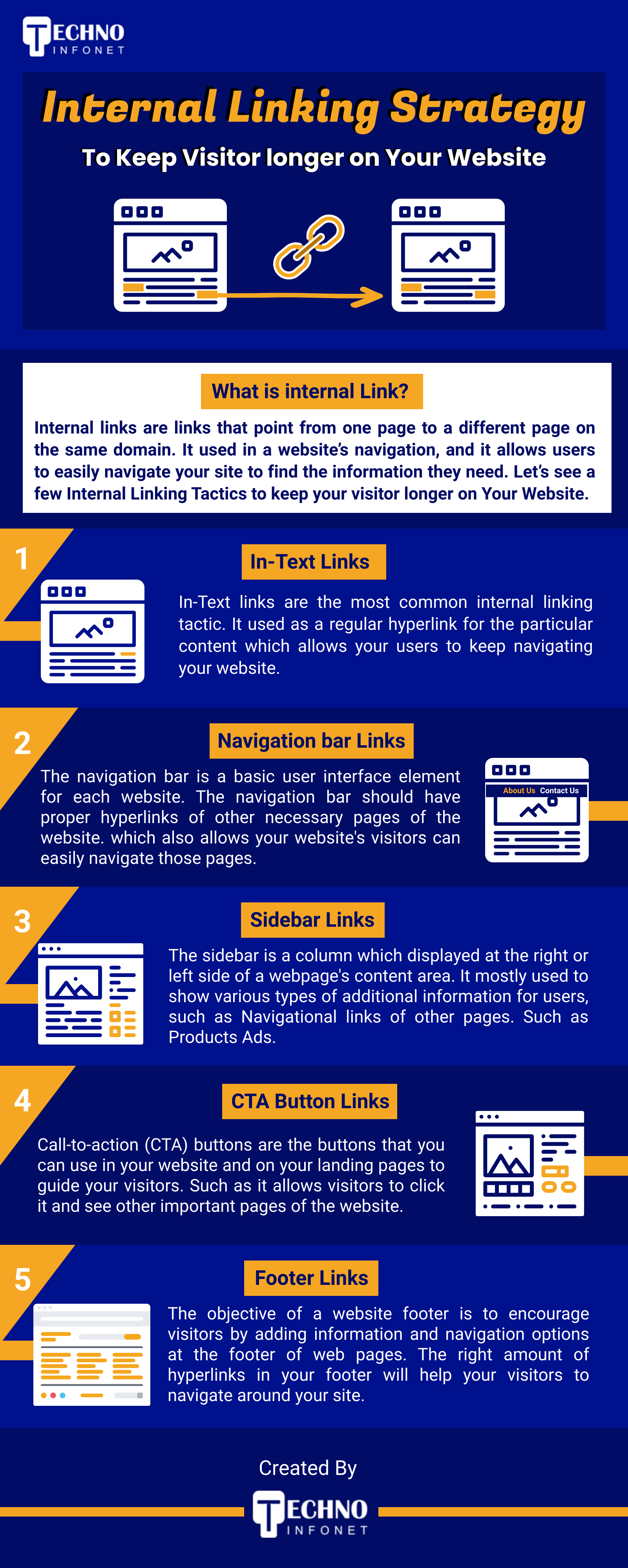 Internal Linking strategy to Keep Visitor longer on Your Website