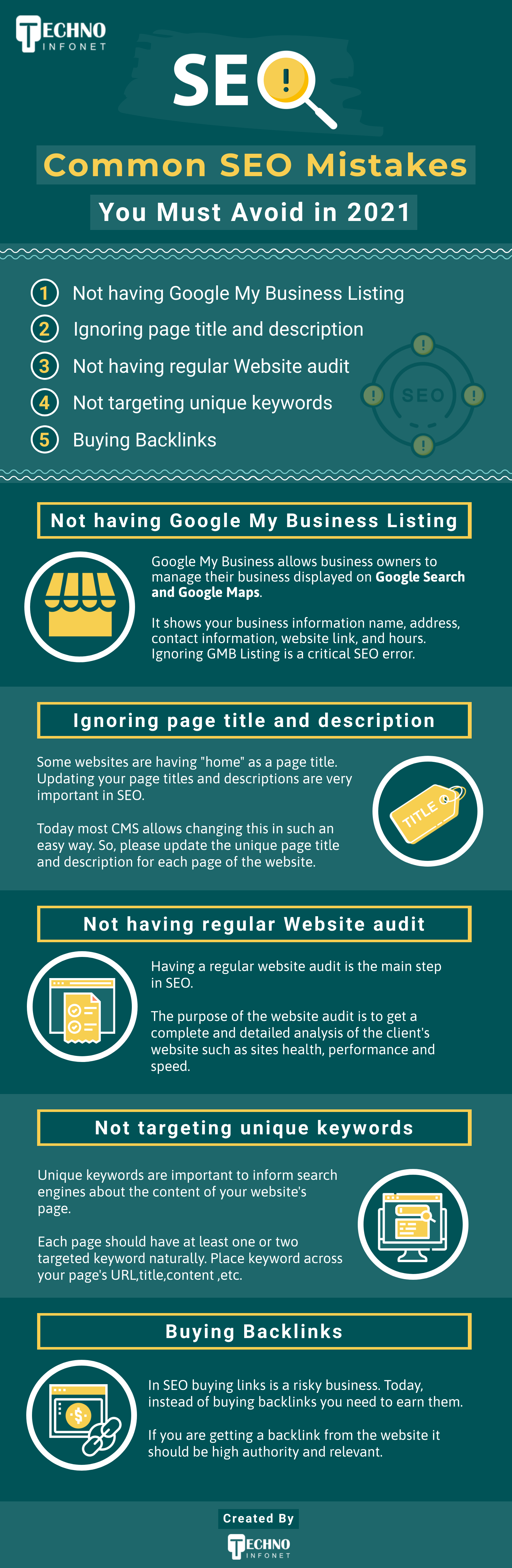Common SEO Mistakes You Must Avoid